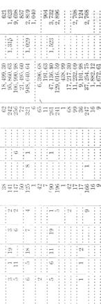 [merged small][merged small][merged small][merged small][merged small][merged small][merged small][merged small][merged small][merged small][merged small][merged small][merged small][merged small][ocr errors][merged small][merged small][ocr errors][merged small][merged small][merged small][merged small][merged small][merged small][merged small][ocr errors][merged small][merged small][merged small][merged small][merged small]