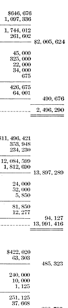 [ocr errors][ocr errors][ocr errors][merged small][ocr errors][merged small][ocr errors][merged small][merged small][merged small][merged small][merged small][merged small][merged small][ocr errors][ocr errors]