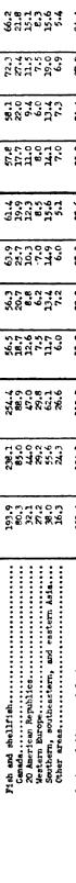 [merged small][merged small][merged small][ocr errors][merged small][merged small][ocr errors][ocr errors][ocr errors][ocr errors][merged small][merged small][ocr errors][ocr errors][ocr errors][ocr errors][ocr errors]