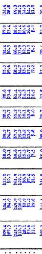 [merged small][ocr errors][ocr errors][merged small][ocr errors][merged small][merged small][merged small][merged small][merged small][merged small]