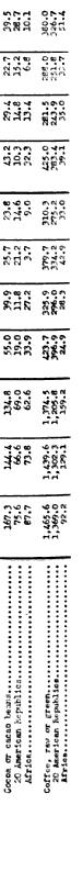 [merged small][ocr errors][ocr errors][ocr errors][merged small][ocr errors][merged small][merged small][merged small][merged small][merged small][ocr errors][merged small][merged small][merged small][ocr errors][merged small][merged small][ocr errors][merged small][ocr errors][merged small][merged small][ocr errors][ocr errors][ocr errors][ocr errors]