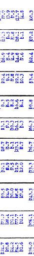 [merged small][ocr errors][ocr errors][ocr errors][ocr errors][ocr errors][merged small][ocr errors][ocr errors][ocr errors][ocr errors][ocr errors][merged small][merged small]