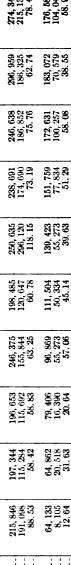 [merged small][merged small][ocr errors][merged small][merged small][merged small][ocr errors][ocr errors][ocr errors][merged small][merged small][ocr errors][ocr errors][ocr errors][merged small]
