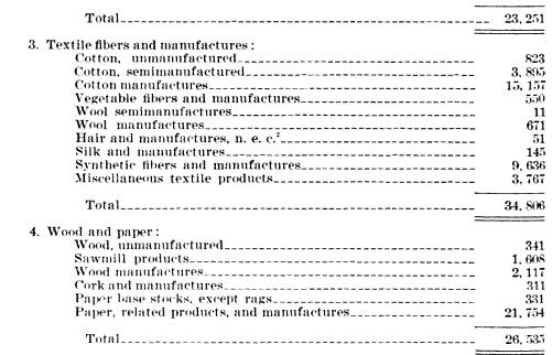 [merged small][merged small][ocr errors][merged small][ocr errors][merged small][ocr errors][merged small][ocr errors][merged small][merged small][merged small][merged small][ocr errors][merged small][merged small]