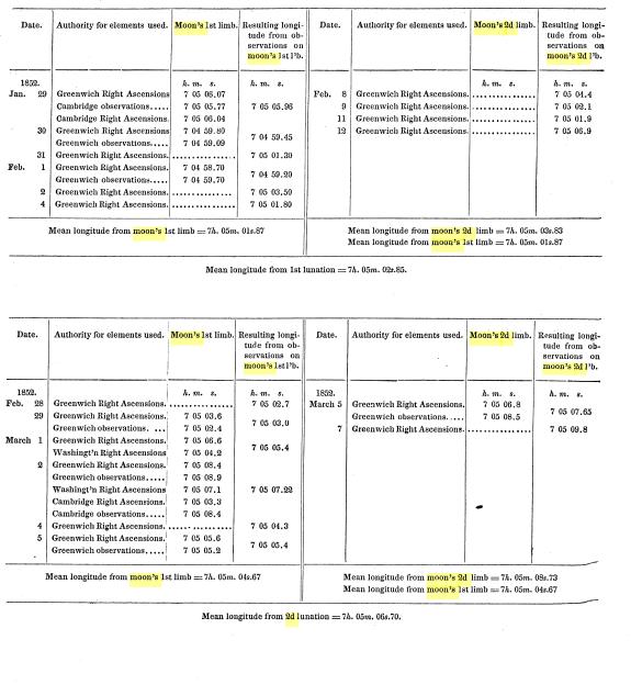 [graphic][subsumed][subsumed][subsumed][subsumed][ocr errors][subsumed][ocr errors][ocr errors][subsumed][ocr errors][subsumed][ocr errors][subsumed][ocr errors][subsumed][subsumed][subsumed][ocr errors][subsumed][subsumed][subsumed][merged small][graphic][subsumed][subsumed][subsumed][subsumed][subsumed][ocr errors][ocr errors][ocr errors][subsumed][ocr errors][ocr errors][ocr errors][ocr errors][ocr errors][subsumed][ocr errors][subsumed][ocr errors][ocr errors][ocr errors][ocr errors][subsumed][subsumed][merged small]