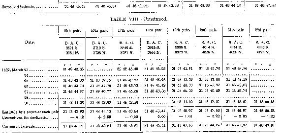 [subsumed][ocr errors][ocr errors][ocr errors][ocr errors][subsumed][ocr errors][merged small][graphic][merged small][merged small][merged small][merged small][merged small][merged small][merged small][merged small][merged small][ocr errors][ocr errors][merged small][merged small][ocr errors][merged small][ocr errors][merged small][merged small][merged small][ocr errors][ocr errors][ocr errors][ocr errors][ocr errors][merged small][merged small][merged small][merged small][merged small][ocr errors][ocr errors][ocr errors][ocr errors][ocr errors][merged small][merged small][ocr errors][merged small][ocr errors][merged small][ocr errors][ocr errors][ocr errors][ocr errors][merged small][merged small][ocr errors][merged small][merged small][merged small][merged small][ocr errors][ocr errors][ocr errors][ocr errors][ocr errors][ocr errors][ocr errors]