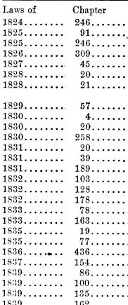 [merged small][merged small][merged small][merged small][merged small][merged small][merged small][ocr errors][merged small][merged small][merged small][merged small][merged small][merged small][merged small][merged small][merged small][merged small][merged small][ocr errors][merged small][merged small]