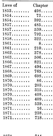 [merged small][ocr errors][merged small][ocr errors][merged small][merged small][ocr errors][merged small][merged small][merged small][ocr errors][merged small][ocr errors][merged small][merged small][ocr errors][ocr errors]