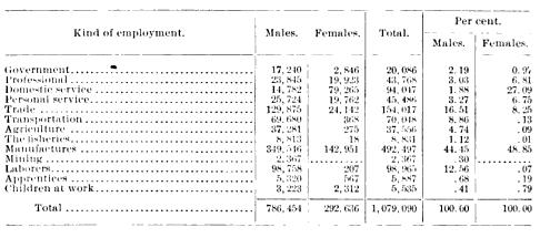[graphic][subsumed][subsumed][subsumed][subsumed][subsumed][subsumed][merged small][subsumed][subsumed][subsumed][merged small][subsumed][subsumed][merged small][subsumed][subsumed][subsumed][subsumed][subsumed][subsumed][subsumed][merged small]
