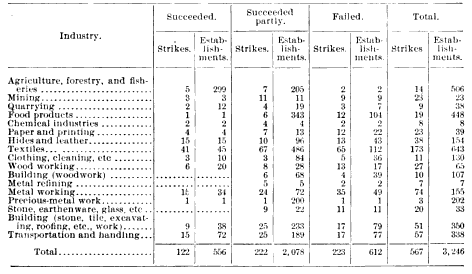 [merged small][merged small][merged small][merged small][merged small][merged small][merged small][merged small][merged small][merged small][merged small][merged small][merged small][merged small][merged small][merged small][merged small][subsumed][merged small][merged small][merged small][merged small][merged small][ocr errors][merged small][merged small][merged small][merged small][merged small][subsumed][merged small][merged small][merged small][merged small][merged small][subsumed][merged small][merged small][merged small][merged small][merged small][merged small][merged small][merged small][merged small][merged small][merged small][merged small][merged small]