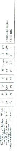 [ocr errors][ocr errors][subsumed][subsumed][subsumed][merged small]