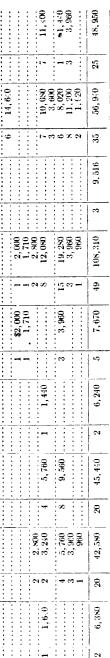 [merged small][ocr errors][merged small][merged small][merged small][merged small][ocr errors][merged small][ocr errors][merged small][merged small][ocr errors][merged small][merged small][ocr errors][merged small][ocr errors][merged small][merged small][merged small][ocr errors][merged small][ocr errors][ocr errors][merged small][ocr errors][ocr errors][ocr errors][merged small]