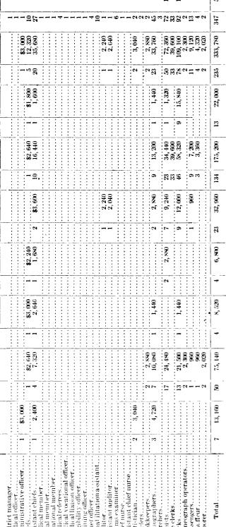 [ocr errors][subsumed][subsumed][ocr errors][subsumed][ocr errors][subsumed][subsumed][subsumed][subsumed][subsumed][ocr errors]
