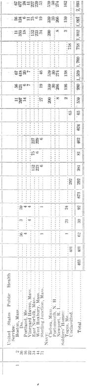 [ocr errors][ocr errors][ocr errors][ocr errors][ocr errors][ocr errors][merged small][ocr errors][merged small][ocr errors][ocr errors][ocr errors][merged small][ocr errors][merged small][ocr errors][ocr errors][ocr errors][merged small][ocr errors][ocr errors][ocr errors][ocr errors][merged small][ocr errors][ocr errors][ocr errors][ocr errors][ocr errors][ocr errors][ocr errors][ocr errors][ocr errors][ocr errors][merged small][merged small][merged small][ocr errors]
