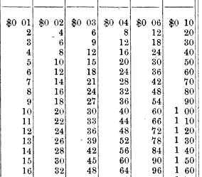[ocr errors][ocr errors][merged small][merged small][merged small][merged small][merged small][ocr errors][merged small][ocr errors][ocr errors]
