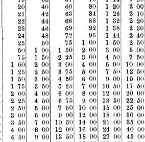 [merged small][ocr errors][ocr errors][merged small][ocr errors][merged small][ocr errors][ocr errors][ocr errors][ocr errors][ocr errors][ocr errors][ocr errors][ocr errors][ocr errors][merged small]