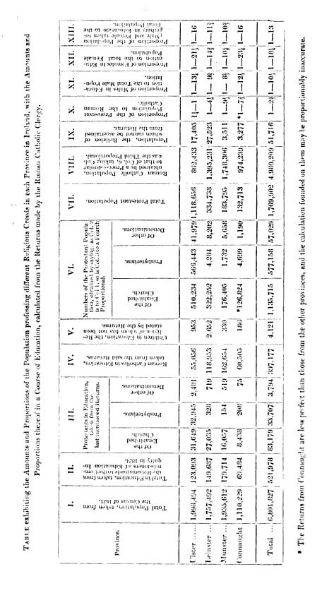 [ocr errors][ocr errors][ocr errors][table][ocr errors][ocr errors][ocr errors][ocr errors][ocr errors][merged small]