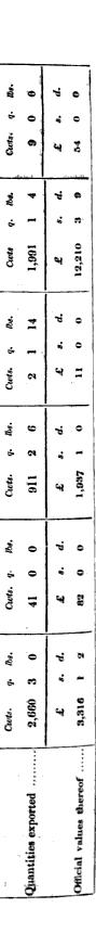 [ocr errors][ocr errors][ocr errors][ocr errors][ocr errors][ocr errors][ocr errors][ocr errors][ocr errors][ocr errors][merged small][merged small][ocr errors][merged small][ocr errors][ocr errors][ocr errors][merged small][ocr errors][ocr errors][ocr errors][ocr errors][ocr errors][ocr errors][merged small][ocr errors][ocr errors][ocr errors][merged small][merged small][merged small][ocr errors][ocr errors][ocr errors][ocr errors][merged small]