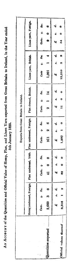 [ocr errors][ocr errors][ocr errors][ocr errors][ocr errors][ocr errors][ocr errors][merged small][ocr errors][ocr errors][table]