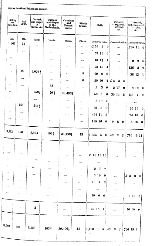 [merged small][merged small][merged small][merged small][merged small][merged small][merged small][merged small][merged small][ocr errors][ocr errors][merged small][merged small][merged small][merged small][merged small][ocr errors][ocr errors][merged small][merged small][merged small][subsumed][merged small][ocr errors][ocr errors][merged small][ocr errors][merged small][ocr errors][merged small][ocr errors][ocr errors][ocr errors][ocr errors][ocr errors][ocr errors][ocr errors][ocr errors][ocr errors][ocr errors][ocr errors][merged small][ocr errors][merged small][ocr errors][ocr errors][merged small][merged small][ocr errors][ocr errors][merged small][merged small][merged small][merged small][ocr errors][merged small][merged small][merged small][ocr errors][ocr errors]