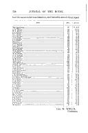 728 페이지