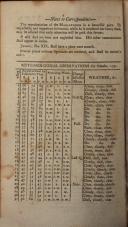 618 페이지