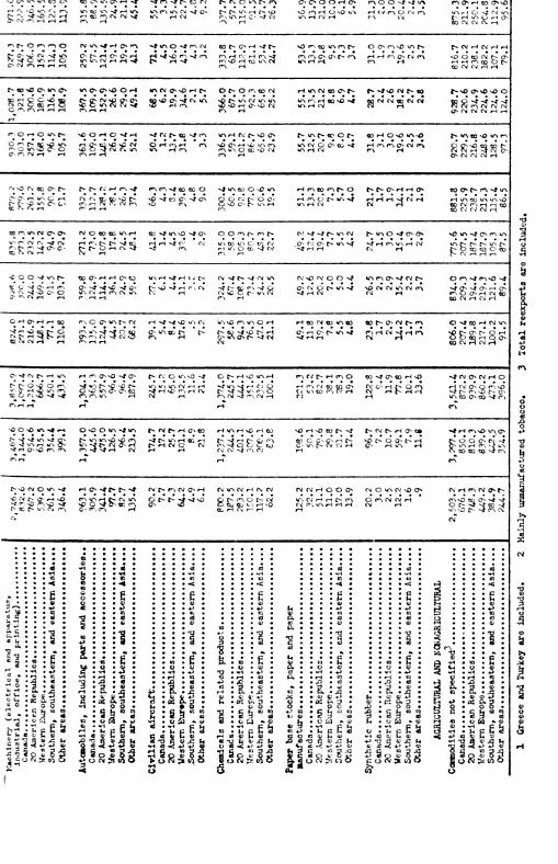 [ocr errors][ocr errors][ocr errors][ocr errors][ocr errors][ocr errors][table][ocr errors][ocr errors][ocr errors][ocr errors][ocr errors][ocr errors][ocr errors][ocr errors][ocr errors][ocr errors][ocr errors][ocr errors][ocr errors]