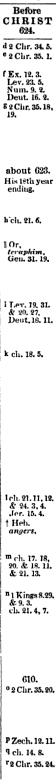 [merged small][ocr errors][merged small][ocr errors][merged small][ocr errors][merged small][merged small][merged small][ocr errors][ocr errors][ocr errors]