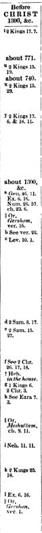 [merged small][ocr errors][ocr errors][ocr errors][merged small][merged small][merged small][ocr errors]