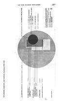 207 페이지