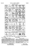 1905 페이지