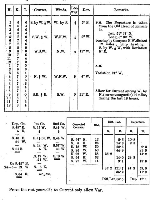 [table][ocr errors][ocr errors][ocr errors][ocr errors][ocr errors][ocr errors][ocr errors][table][merged small]