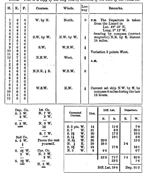 [table][ocr errors][ocr errors][ocr errors][table]