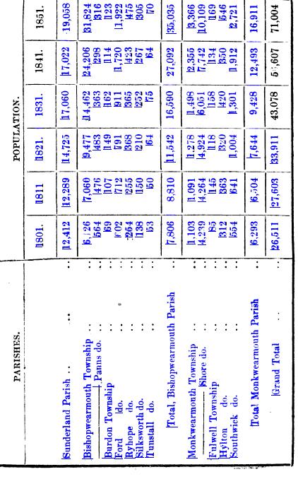 [table][ocr errors][ocr errors][ocr errors][ocr errors][ocr errors][ocr errors][ocr errors][ocr errors][ocr errors][ocr errors][merged small][ocr errors][ocr errors][ocr errors]