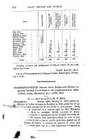 274 페이지