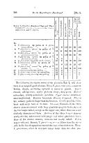 148 페이지