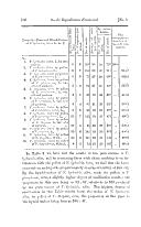 156 페이지