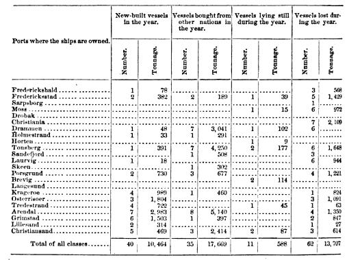 [graphic][subsumed][subsumed][subsumed][subsumed][subsumed][subsumed][subsumed][subsumed][subsumed][subsumed][subsumed][subsumed][ocr errors][subsumed][subsumed][subsumed][subsumed][subsumed][subsumed][ocr errors][ocr errors][subsumed][subsumed][subsumed][subsumed][subsumed][subsumed][ocr errors][subsumed][subsumed][subsumed][subsumed][subsumed][subsumed][subsumed][subsumed][subsumed][subsumed]