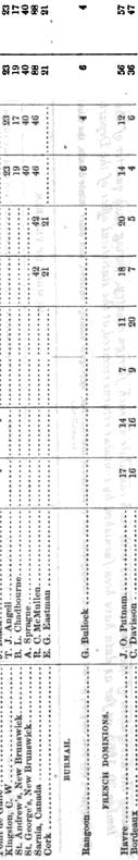 [merged small][merged small][merged small][ocr errors][merged small][merged small][merged small][ocr errors][merged small][merged small][merged small][merged small][ocr errors][merged small][merged small][merged small][ocr errors][merged small][ocr errors]