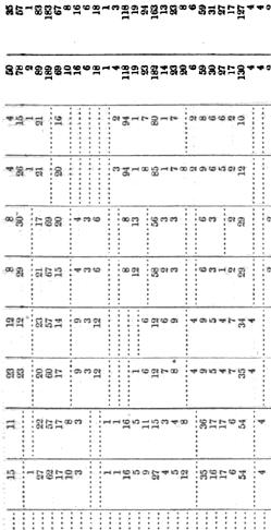 [merged small][merged small][merged small][subsumed][merged small][ocr errors][ocr errors][ocr errors][merged small][merged small][subsumed][merged small][merged small][subsumed][merged small][merged small][merged small][subsumed][merged small][merged small][merged small][ocr errors][merged small][ocr errors][ocr errors][merged small][merged small][subsumed][merged small][merged small][ocr errors][merged small][subsumed][ocr errors][merged small][merged small][merged small][merged small]