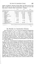 167 페이지