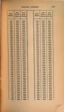 127 페이지
