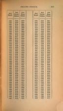 135 페이지