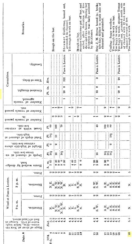 [merged small][merged small][merged small][merged small][merged small][merged small][merged small][merged small][merged small][merged small][merged small][merged small][merged small][merged small][merged small][merged small][merged small][merged small][merged small][merged small][merged small][merged small][ocr errors][merged small][merged small][merged small][merged small][merged small][merged small][merged small][merged small][merged small][merged small][merged small][merged small][merged small][merged small][merged small][ocr errors][merged small][merged small][merged small][merged small][merged small][merged small][merged small][merged small][merged small][merged small][merged small][merged small][merged small][merged small][merged small][merged small][merged small][merged small][merged small][merged small][merged small][merged small][merged small][merged small][merged small][merged small][merged small][merged small][merged small][merged small][merged small][subsumed][merged small][merged small][ocr errors][merged small][merged small][merged small][merged small][merged small][merged small][merged small][merged small][merged small][merged small][merged small][merged small][merged small][merged small][merged small][merged small][merged small][merged small][merged small][merged small][merged small][merged small][merged small][merged small][merged small][merged small][merged small][merged small]