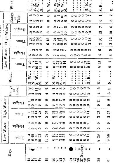 [table][subsumed][subsumed][subsumed][subsumed][ocr errors][subsumed][ocr errors][subsumed][subsumed][subsumed][subsumed][ocr errors][subsumed][subsumed][subsumed][subsumed][ocr errors][ocr errors][ocr errors][subsumed][ocr errors][ocr errors][ocr errors]