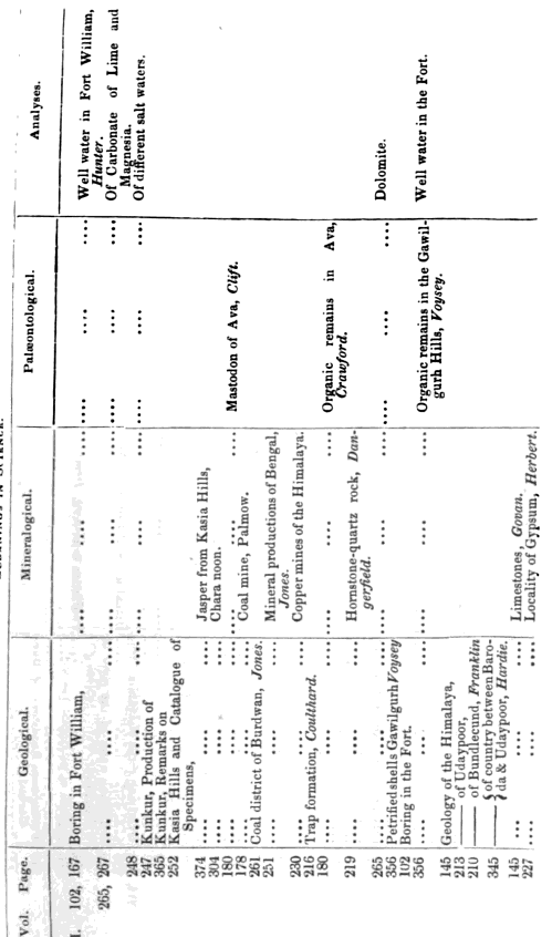 [graphic][ocr errors][table]