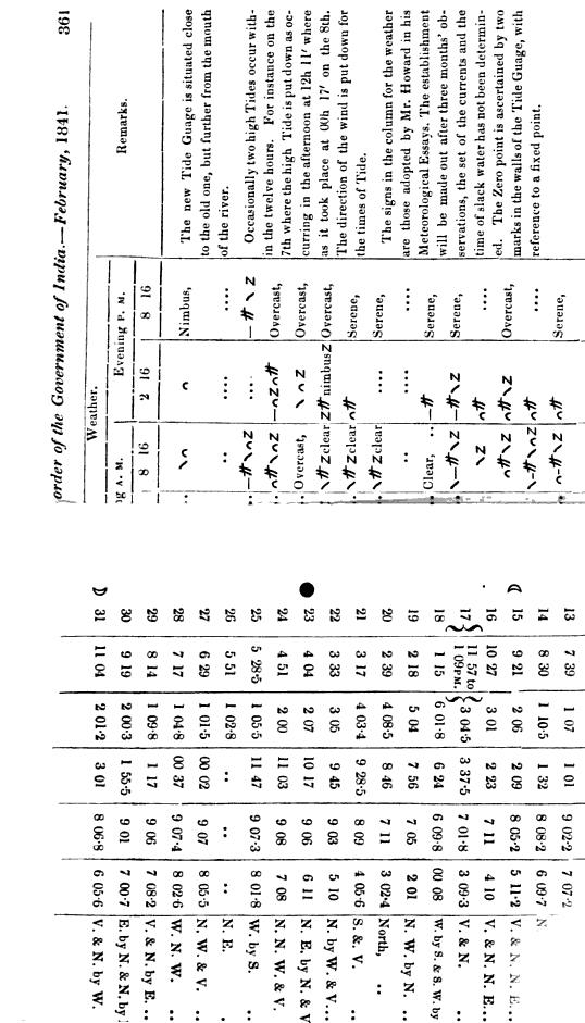 [ocr errors][ocr errors][table][graphic][ocr errors][table][ocr errors][ocr errors][ocr errors][table]