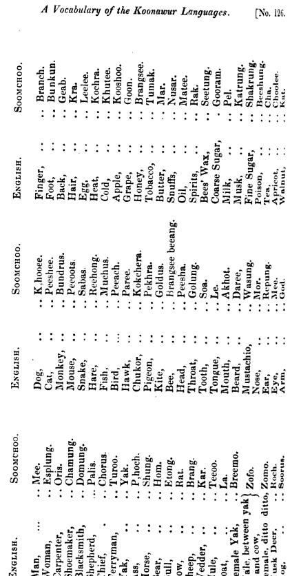 [table][table][ocr errors][ocr errors]