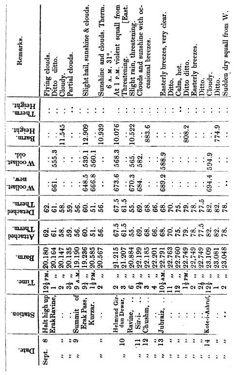 [graphic][table][ocr errors][subsumed][subsumed]