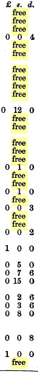 [table][ocr errors][merged small]